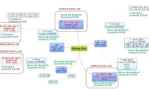 방문자 늘리기 위한 SEO | 백링크 | Backlink Tier 1 구조