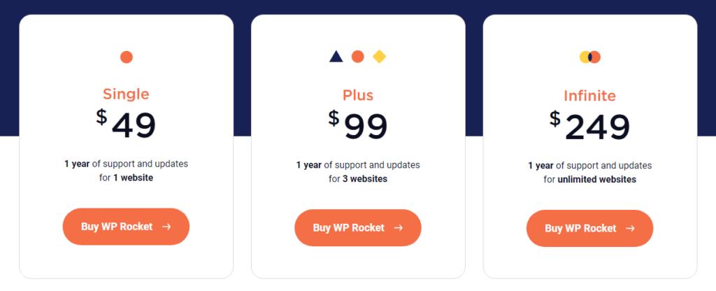 wp rocket 워드프레스 처음 사용자 검색 순위