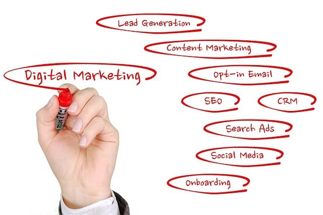 online-digital-marketing