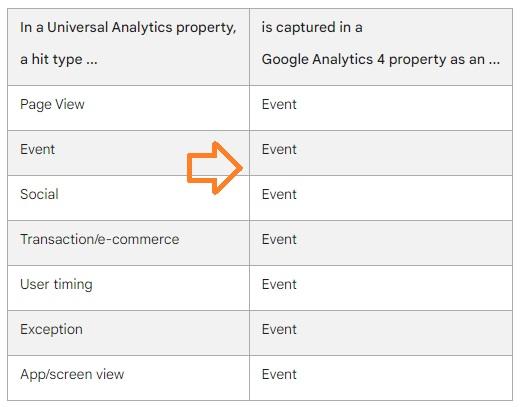 사용자 경험 데이터 2